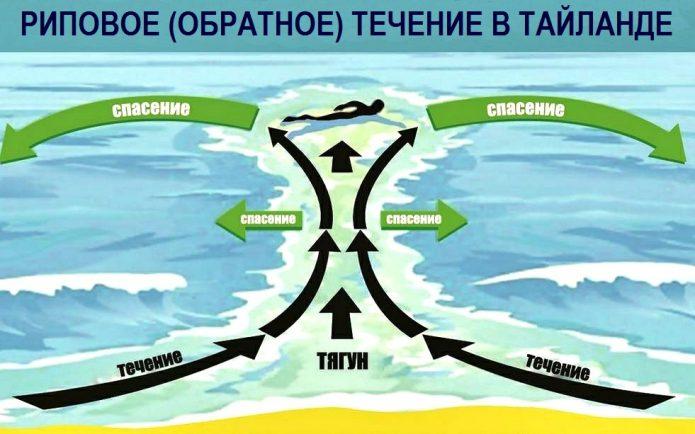 otboinoe_techenie_kak_borotsja05