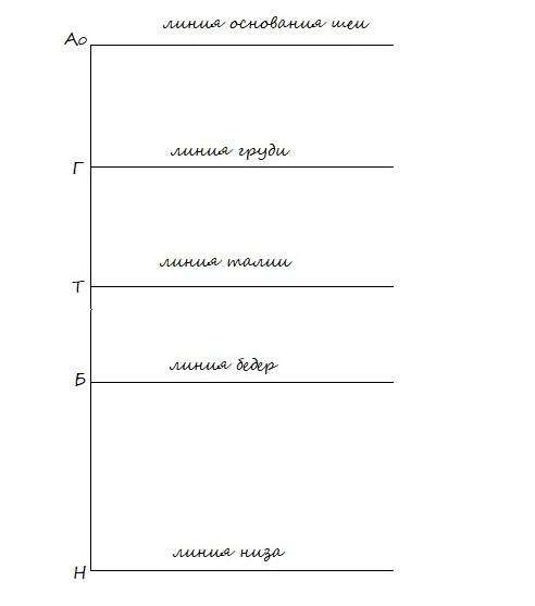 e00fc3ba99f6f9f 15 шагов - базовая выкройка платья с рукавом пошаговая инструкция