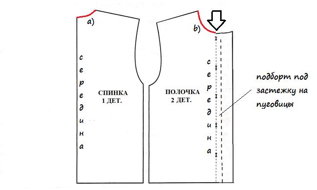 воротник стойка выкройка для рубашки